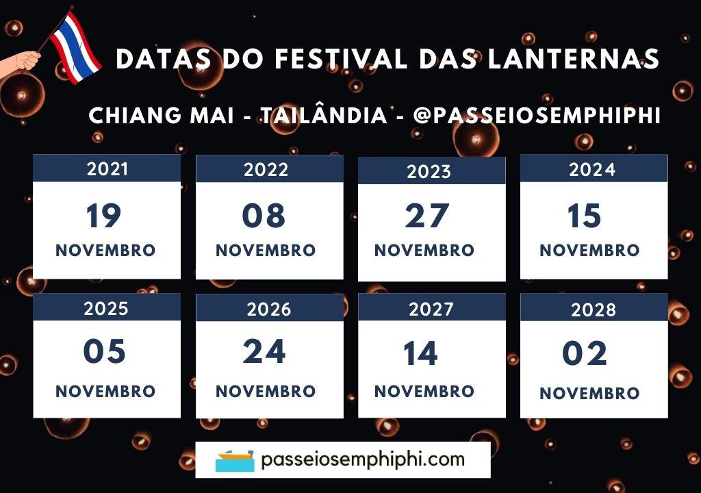 Data do Festival das Lanternas em Chiang Mai Tailândia para 2021, 2022, 2023, 2024, 2025, 2026, 2027 e 2028.